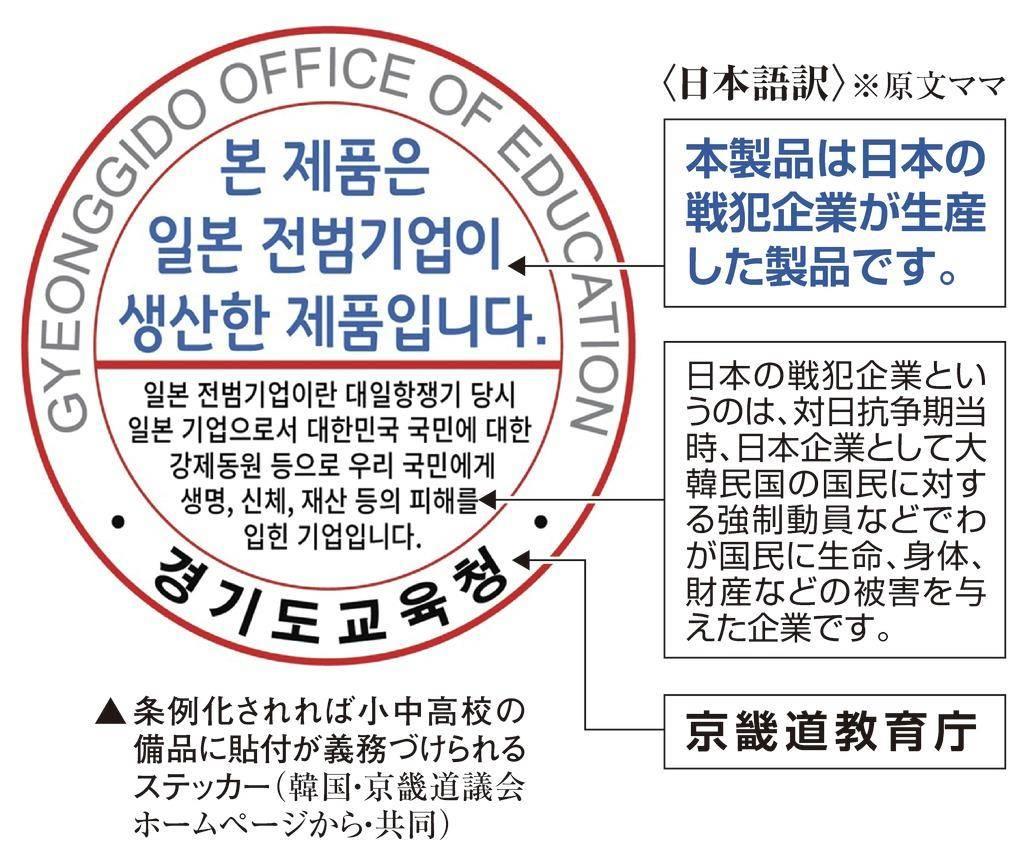 韓国の戦犯ステッカー