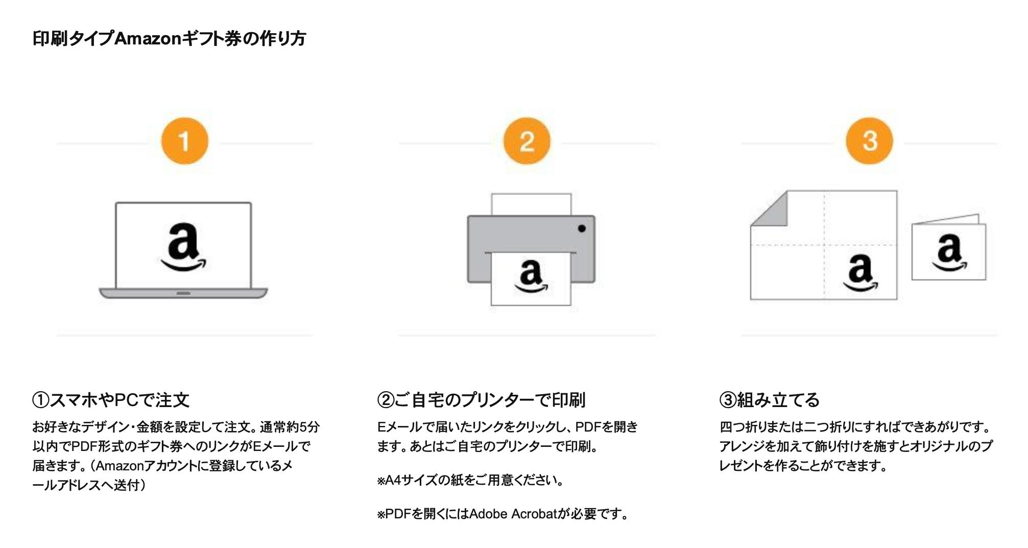 Amazonギフト印刷タイプ作り方