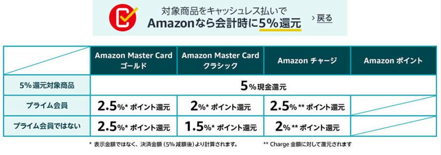 amazon-card