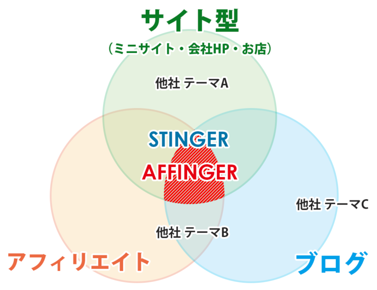 other_theme_hikaku-1.png